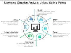 Marketing Situation Analysis Unique Selling Points Ppt PowerPoint Presentation Inspiration Slide Portrait