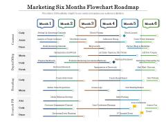 Marketing Six Months Flowchart Roadmap Icons