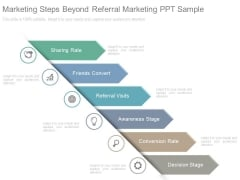 Marketing Steps Beyond Referral Marketing Ppt Sample