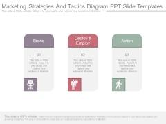 Marketing Strategies And Tactics Diagram Ppt Slide Templates