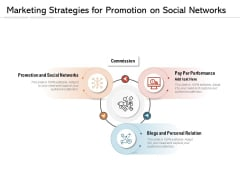 Marketing Strategies For Promotion On Social Networks Ppt PowerPoint Presentation Infographic Template Guide PDF