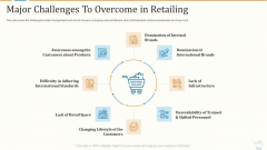 Marketing Strategies For Retail Store Major Challenges To Overcome In Retailing Structure PDF