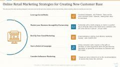 Marketing Strategies For Retail Store Online Retail Marketing Strategies For Creating New Customer Base Microsoft PDF