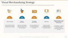 Marketing Strategies For Retail Store Visual Merchandising Strategy Icons PDF