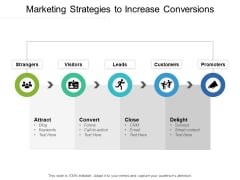 Marketing Strategies To Increase Conversions Ppt PowerPoint Presentation Visual Aids Deck