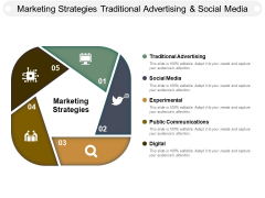 Marketing Strategies Traditional Advertising And Social Media Ppt PowerPoint Presentation File Professional