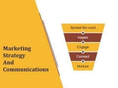 Marketing Strategy And Communications Ppt PowerPoint Presentation Example 2015