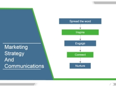 Marketing Strategy And Communications Ppt PowerPoint Presentation Ideas