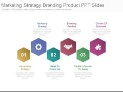 Marketing Strategy Branding Product Ppt Slides