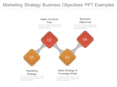 Marketing Strategy Business Objectives Ppt Examples