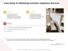 Marketing Strategy Case Study For Marketing Activities Integration Services Portrait PDF