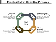 Marketing Strategy Competitive Positioning Readiness Management Effective Leadership Ppt PowerPoint Presentation Outline Microsoft