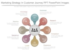 Marketing Strategy In Customer Journey Ppt Powerpoint Images