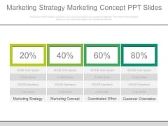 Marketing Strategy Marketing Concept Ppt Slides