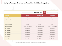 Marketing Strategy Multiple Package Services For Marketing Activities Integration Rules PDF