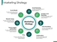 Marketing Strategy Ppt PowerPoint Presentation Example 2015