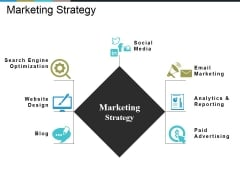 Marketing Strategy Ppt PowerPoint Presentation File Formats