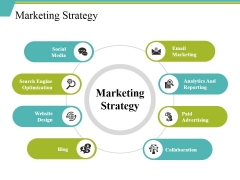 Marketing Strategy Ppt PowerPoint Presentation Layouts Good