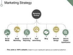 Marketing Strategy Ppt PowerPoint Presentation Slides Layout