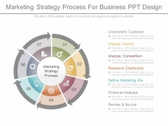 Marketing Strategy Process For Business Ppt Design