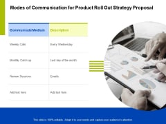 Marketing Strategy Proposal For Product Launch Modes Of Communication For Product Roll Out Strategy Proposal Ideas PDF