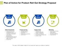 Marketing Strategy Proposal For Product Launch Plan Of Action For Product Roll Out Strategy Proposal Brochure PDF