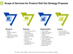 Marketing Strategy Proposal For Product Launch Scope Of Services For Product Roll Out Strategy Proposal Formats PDF