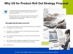 Marketing Strategy Proposal For Product Launch Why Us For Product Roll Out Strategy Proposal Designs PDF