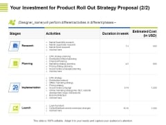 Marketing Strategy Proposal For Product Launch Your Investment For Product Roll Out Strategy Proposal Planning Portrait PDF