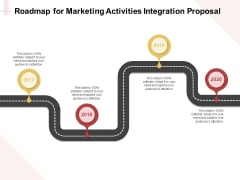 Marketing Strategy Roadmap For Marketing Activities Integration Proposal Clipart PDF