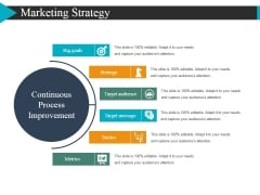Marketing Strategy Template 1 Ppt Powerpoint Presentation Model Picture