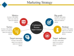 Marketing Strategy Template 1 Ppt PowerPoint Presentation Pictures Styles