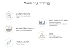 Marketing Strategy Template 1 Ppt PowerPoint Presentation Templates