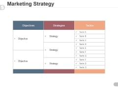 Marketing Strategy Template 2 Ppt PowerPoint Presentation Examples