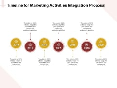 Marketing Strategy Timeline For Marketing Activities Integration Proposal Microsoft PDF