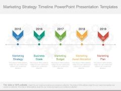 Marketing Strategy Timeline Powerpoint Presentation Templates