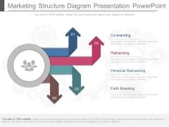 Marketing Structure Diagram Presentation Powerpoint