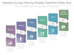 Marketing Success Planning Template Powerpoint Slides Deck