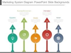 Marketing System Diagram Powerpoint Slide Backgrounds