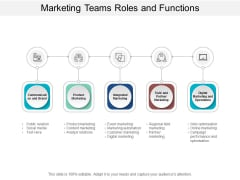 Marketing Teams Roles And Functions Ppt PowerPoint Presentation Styles Layouts