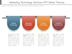 Marketing Technology Services Ppt Slides Themes