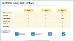 Marketing Technology Stack Customer Survey And Feedback Structure PDF
