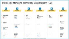 Marketing Technology Stack Developing Diagram Awareness Download PDF