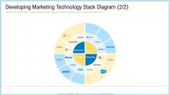 Marketing Technology Stack Developing Diagram Formats PDF