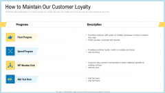Marketing Technology Stack How To Maintain Our Customer Loyalty Designs PDF