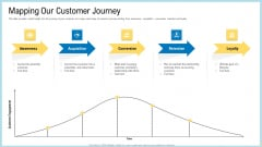 Marketing Technology Stack Mapping Our Customer Journey Rules PDF