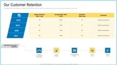 Marketing Technology Stack Our Customer Retention Clipart PDF