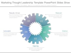 Marketing Thought Leadership Template Powerpoint Slides Show