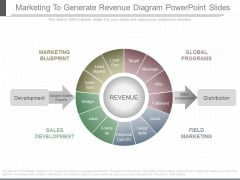 Marketing To Generate Revenue Diagram Powerpoint Slides