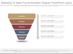 Marketing To Sales Funnel Activation Diagram Powerpoint Layout